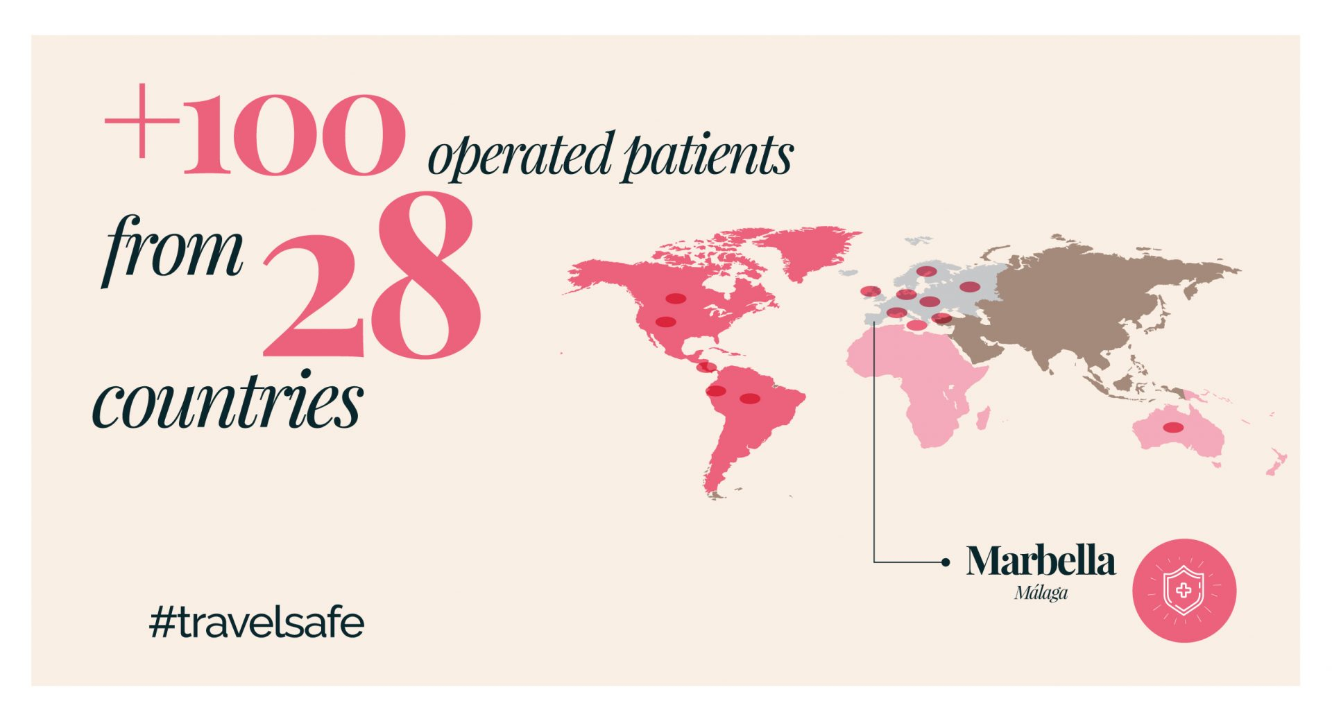Safe with Facialteam 100 patients